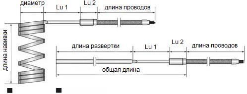 размеры витковых нагревателей