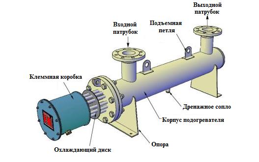 Схема циркуляционного нагревателя